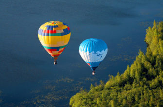 К чему снится воздушный шар